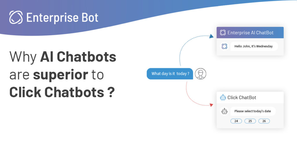 Why AI-powered Chatbots are superior to  Click-based Chatbots