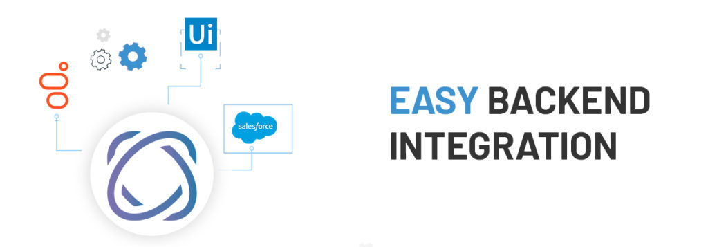 An enterprise-ready email automation engine quickly integrates into any core software with or without using APIs to enable the bot to have more in-depth customer insight for classification and routing.