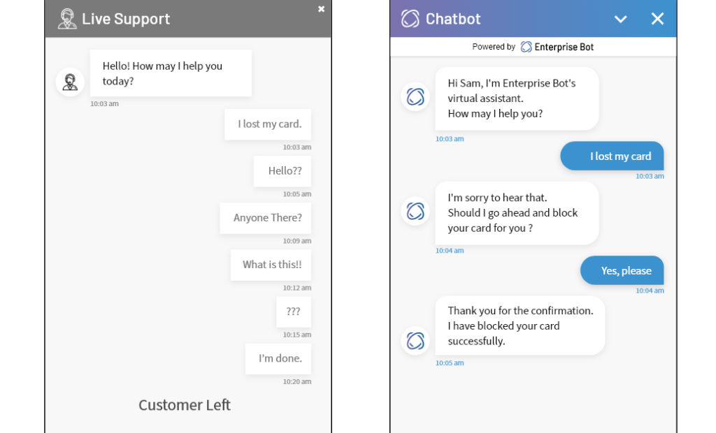 How AI-powered chatbots can empower your customer support team