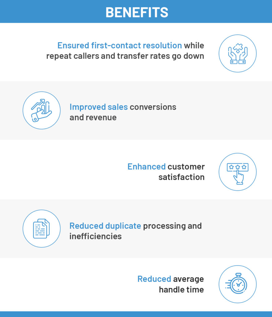 Advantages of omnichannel customer experiences