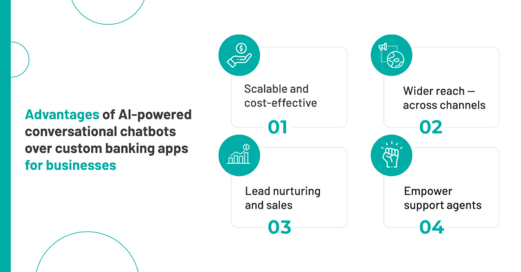 A conversational banking chatbot provides Intelligent analytics and financial advice