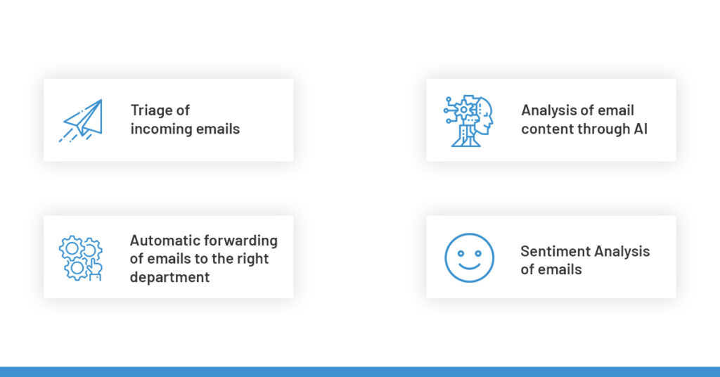 How our collaborative ERA engine automated email triage to help the customer support teams at Generali