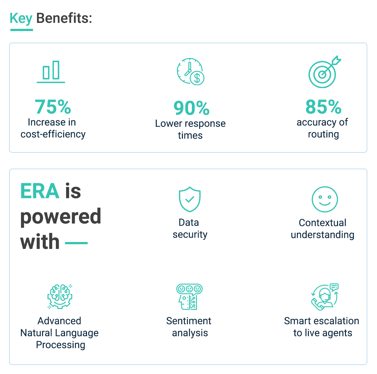 What Enterprise Bot's Email Response Automation (ERA) Does?