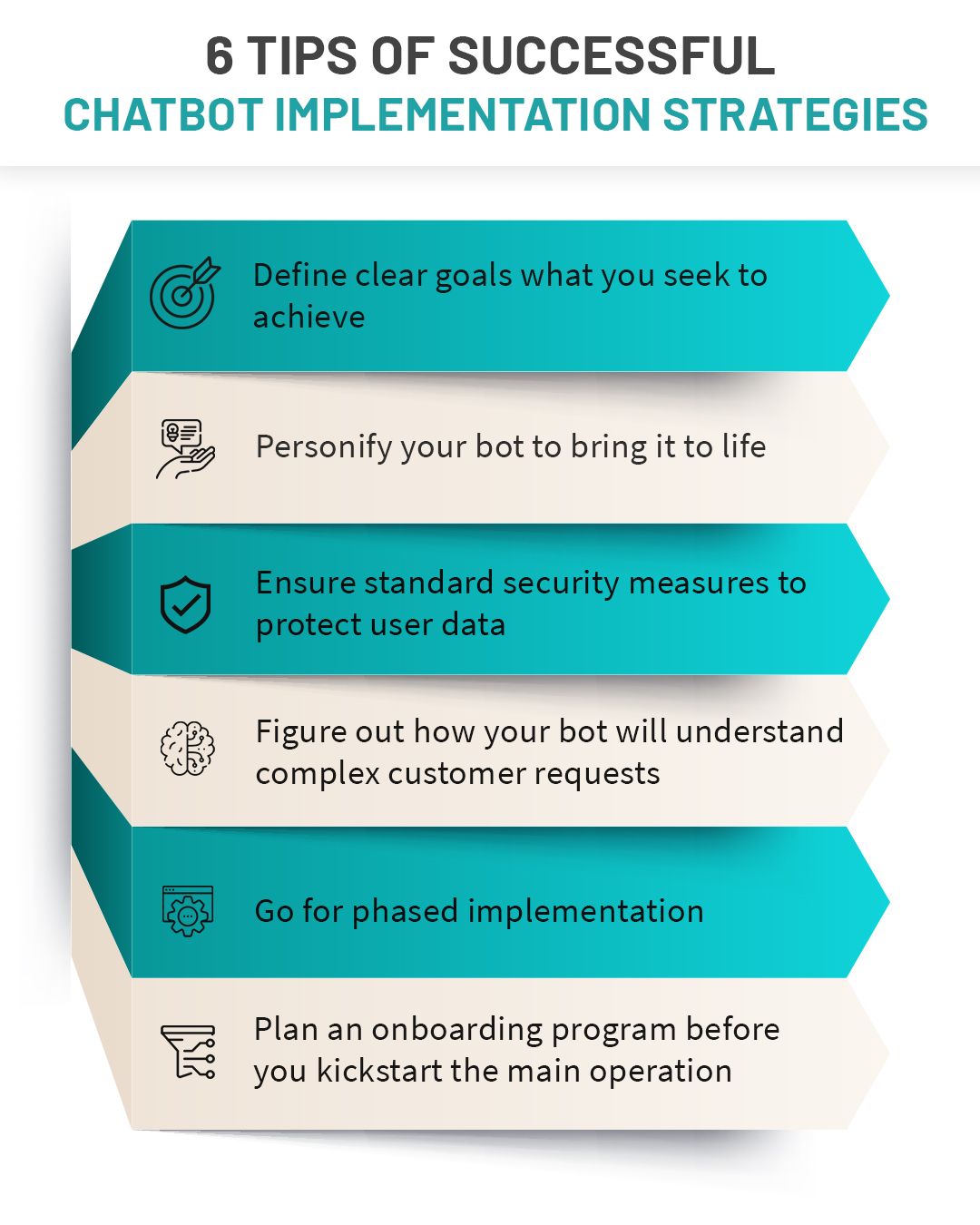 6 tips of successful conversational  chatbot implementation strategies