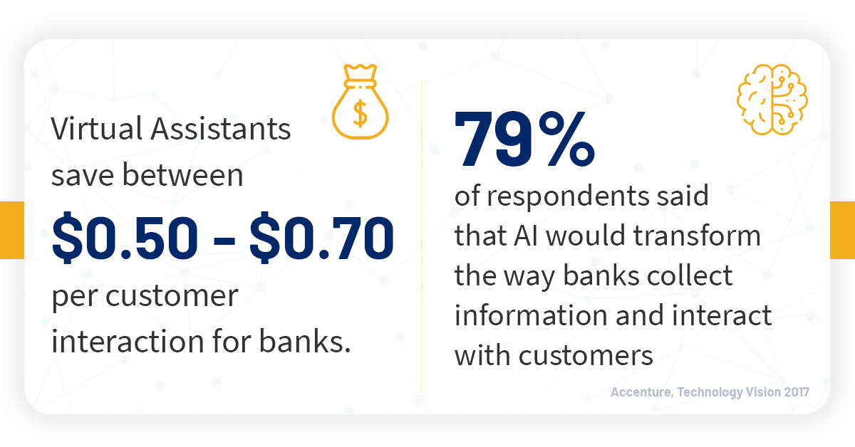 How Intelligent Process Automation in Banking Creates Value for Your Enterprise?