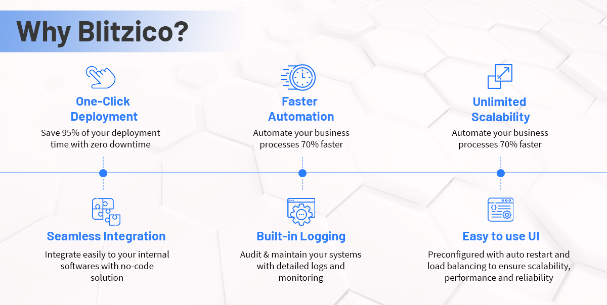 Blitzico, unlike other process automation solutions